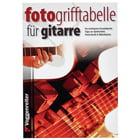 Voggenreiter Fingering Chart for Guitar