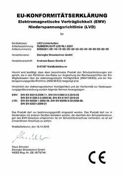 CE-Certificate
