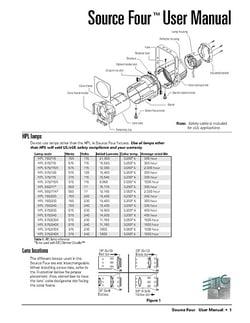 ETC S4 User Manual