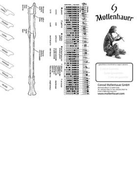 Fingering chart