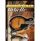 Voggenreiter Mandolinen-Grifftabelle