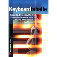 Voggenreiter : Keyboardtabelle