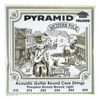 Pyramid : PR327 Roundcore Polished Set