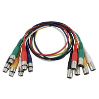 the sssnake : XLR Patchcable 0,9