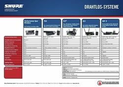 Shure Drahtlos Systeme