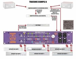 Tracking Diagram 1