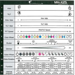 DMX Info