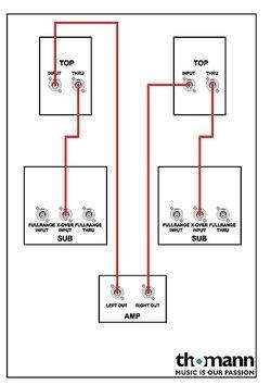 Anschlussplan