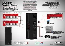 Anschlussdiagramm Keyboard 1
