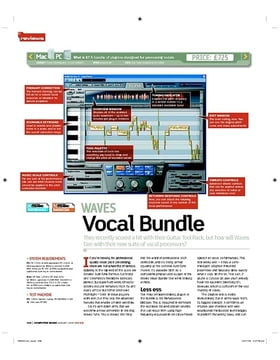 WAVES Vocal Bundle