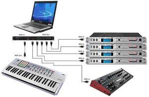 Computer-centred setup